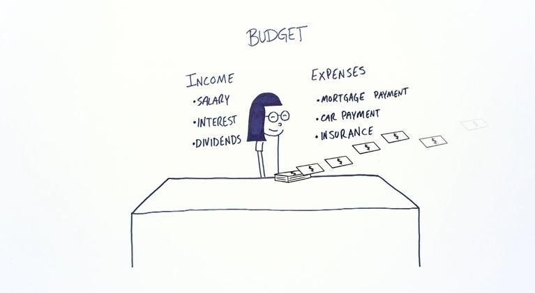 Blue Chip Kids: Budgets