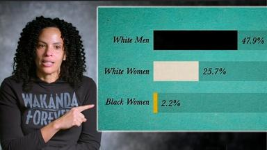 The Unique Challenges of Being a Black Woman in STEM