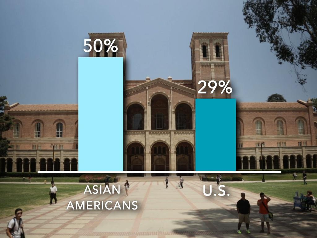 model minority myth america by the numbers programs pbs socal