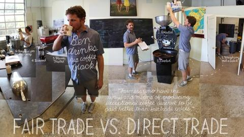 The Lexicon of Sustainability -- Fair Trade vs. Direct Trade