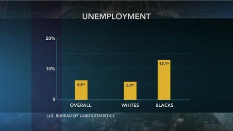 PBS NewsHour -- Unemployment rates are higher for youth, minorities