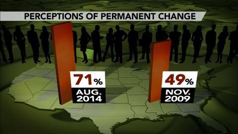 PBS NewsHour -- U.S. optimism lags behind economic gains, study finds
