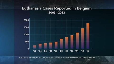 PBS NewsHour -- Viewers respond to report about Belgium's euthanasia law