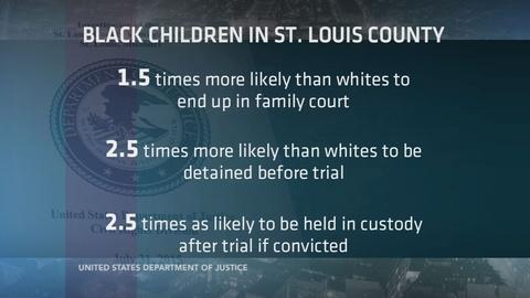 PBS NewsHour -- DOJ: St. Louis court discriminates against black children