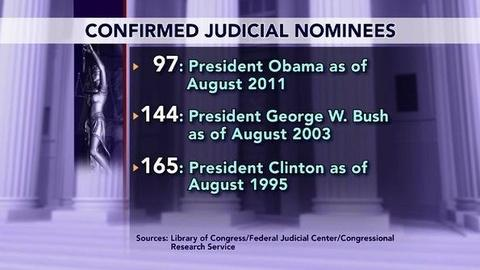 PBS NewsHour -- The Politics of Confirming the President's Judicial Nominees