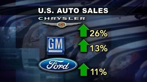 PBS NewsHour -- How the U.S. Auto Industry Picked Up Speed in 2011