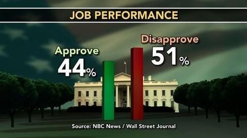 PBS NewsHour -- Romney Rolls Out Jobs Plan as Obama's Approval Rating Hit...