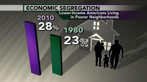 PBS NewsHour -- More Americans Live in Economically Segregated Neighborhoods