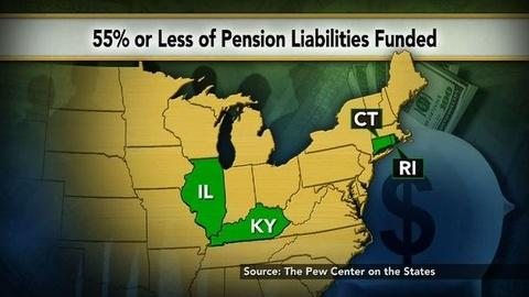 PBS NewsHour -- Pension Shortfalls Force States to Consider Benefit Cuts