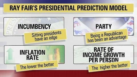 PBS NewsHour -- Political Polls, Professors Predict the Presidential Race