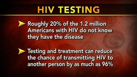 PBS NewsHour -- At-Home Testing for HIV Virus May Save Lives