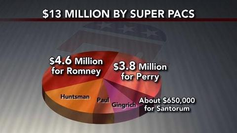 PBS NewsHour -- Are Super PACs Living Up to Supreme Court's Intentions?