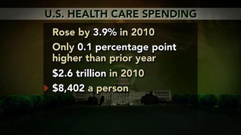 PBS NewsHour -- What's Slowing Down Americans' Health Care Spending?