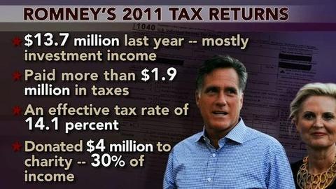 PBS NewsHour -- Mitt Romney Releases 2011 Returns Taxes Still a Hot Topic