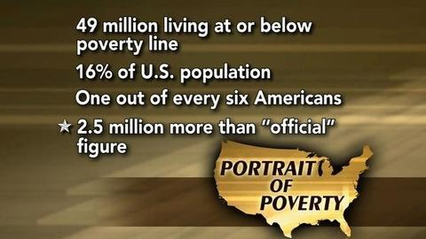 PBS NewsHour -- 49 Million Americans in Poverty, Census Calculates