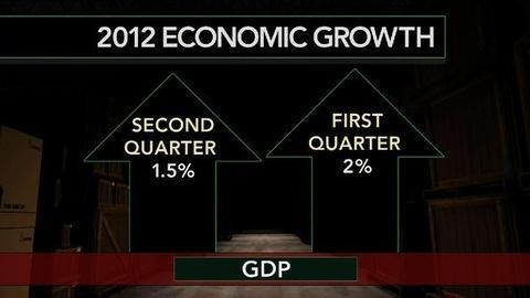 PBS NewsHour -- U.S. Economic Growth Continues at Sluggish Pace