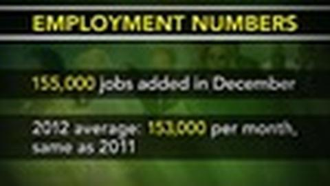 PBS NewsHour -- Last Jobs Report Shows Slow Growth and Economic Concerns