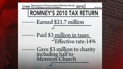 PBS NewsHour -- What Do Tax Returns of Romney, Gingrich Reveal?