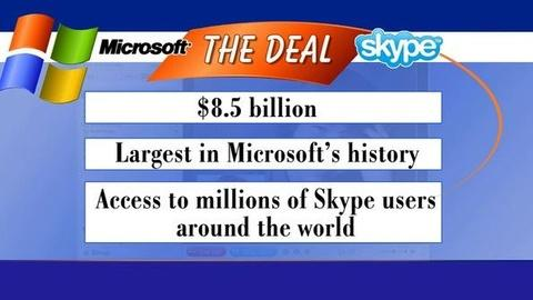 PBS NewsHour -- What's Behind Microsoft's Decision to Buy Skype?