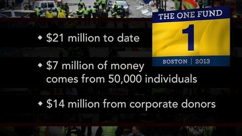 PBS NewsHour -- In Wake of Boston Bombings, a Fund to Help Victims, Families