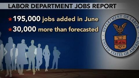 PBS NewsHour -- June Jobs Report Exceeds Expectations by Adding 195,000 Jobs