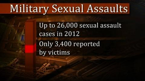 PBS NewsHour -- Gillibrand Calls to Reform Handling of Military Sexual Crime