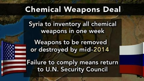 PBS NewsHour -- Chemical Weapons Deal May Offer Tipoff of Assad's Intentions