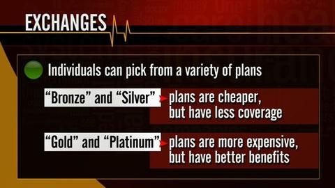 PBS NewsHour -- What Will New Insurance Exchange Premiums Cost?