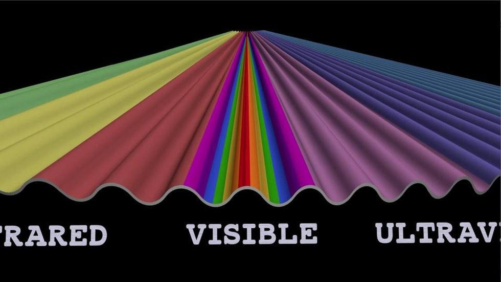The Electromagnetic Spectrum image