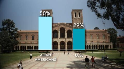 World Channel -- America By The Numbers | Model Minority Myth