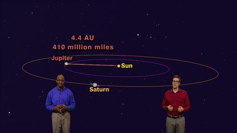 Star Gazers: Astronomical Distances May 21 - 27th 5 Min