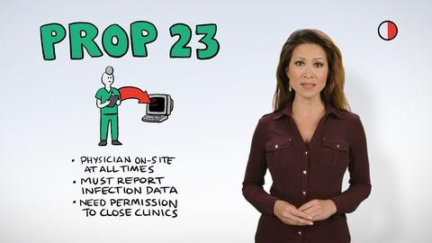 Ballot Brief -- Prop 23 in a Minute: Dialysis Clinics